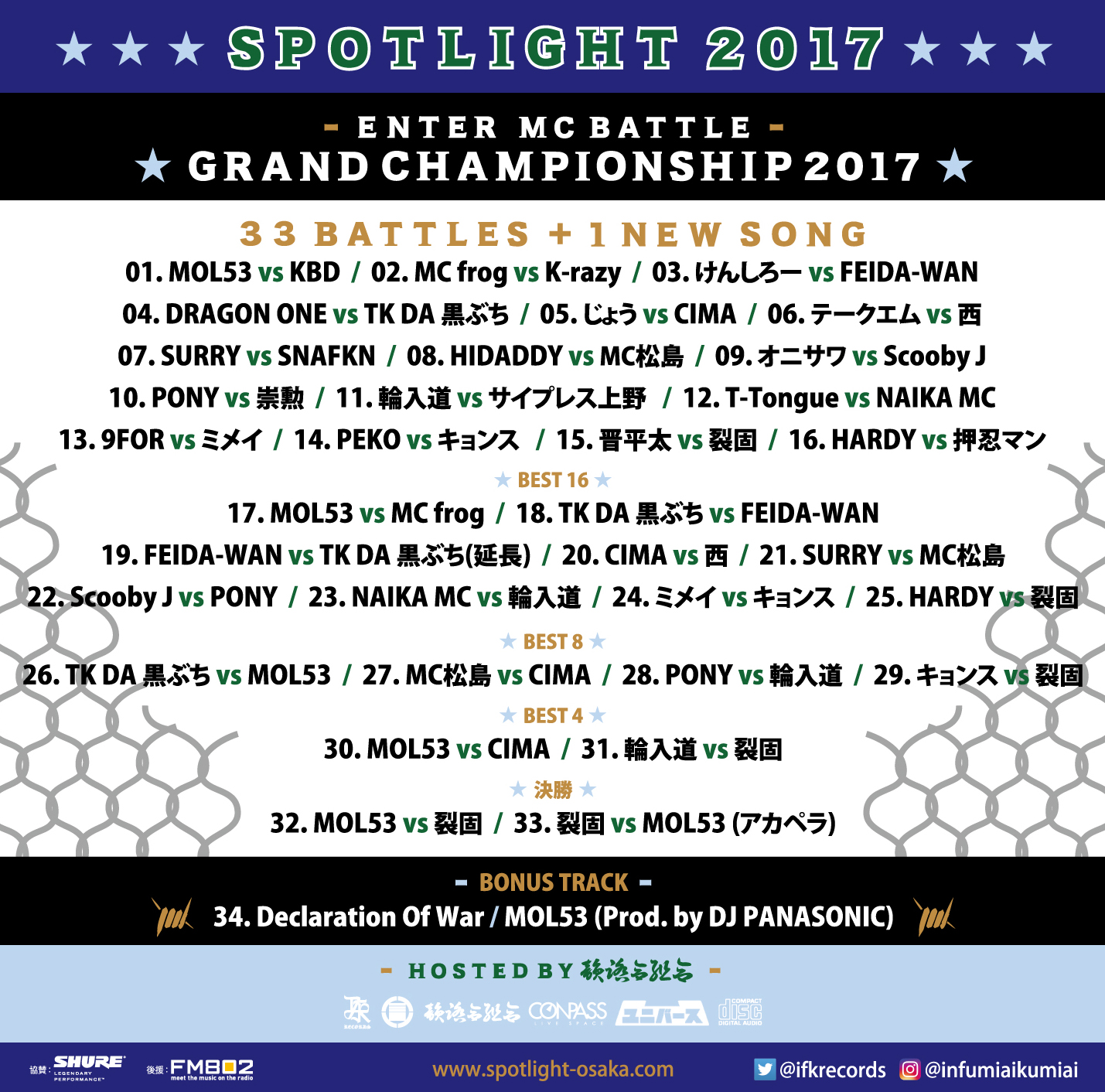 spotlight 2017 cd_ura_2.jpg